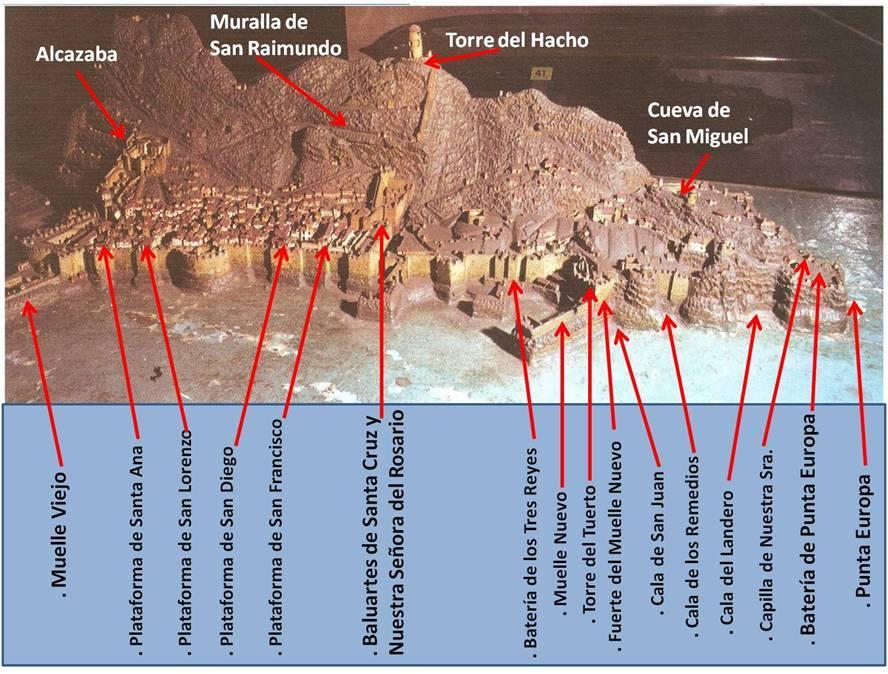 De la Alcazaba a la Cueva de San Miguel. Defensas del Peñón de Gibraltar