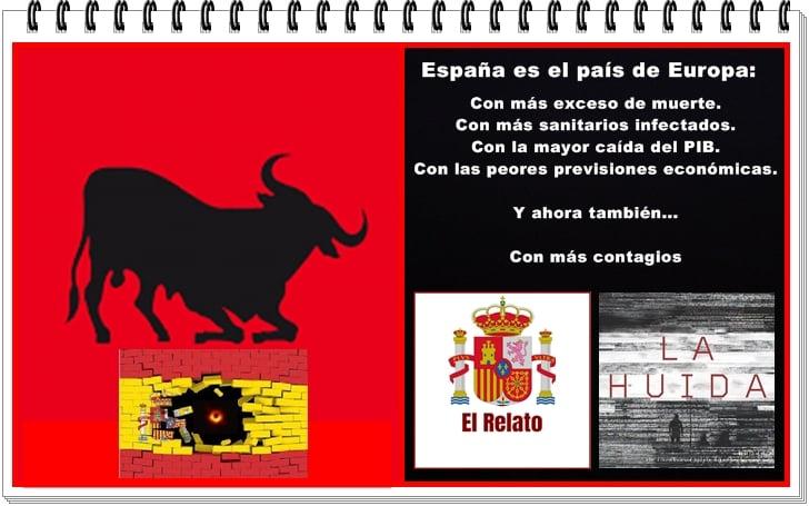 España ya es el primer país de Europa en contagios pero seguimos con el relato.