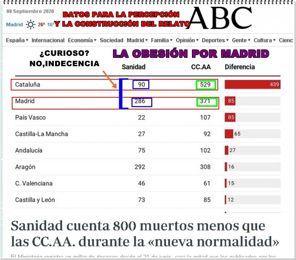 La construcción del relato contra Madrid comenzó a finales de enero